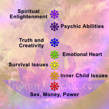 chakra energy healing in Los Angeles